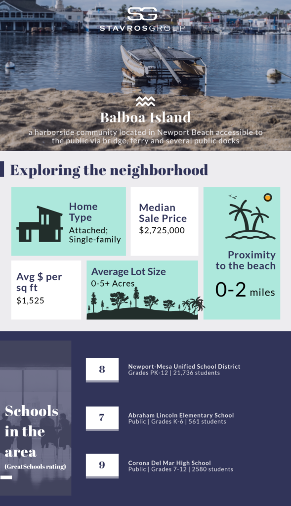 houses for sale newport beach, balboa island homes for sale